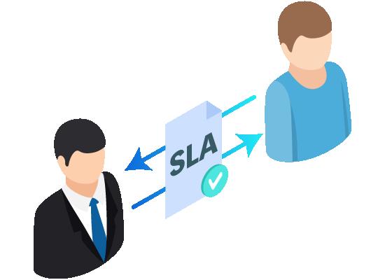 Service-Level Agreement Management