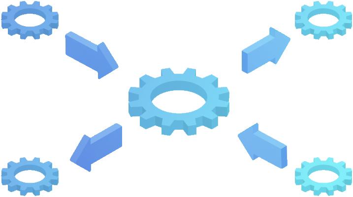 Implementierungsmodelle